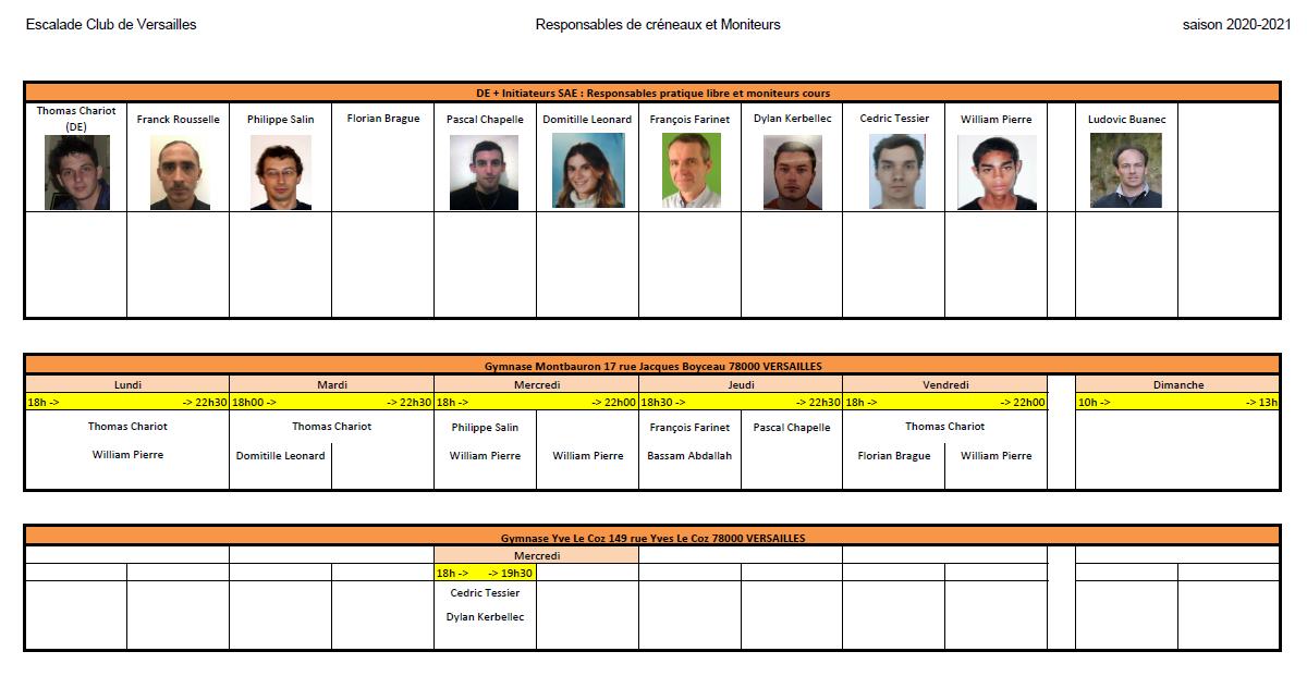 responsables-2019-2020